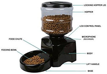 pyrus automatic pet feeder