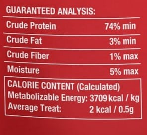 Ingredient and Nutritional Details of Treats (Source PureBites, Amazon.com)